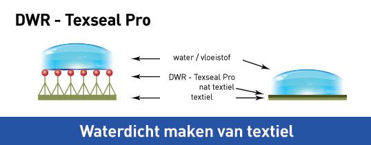 waterdicht maken textiel, DWR, Texseal Pro